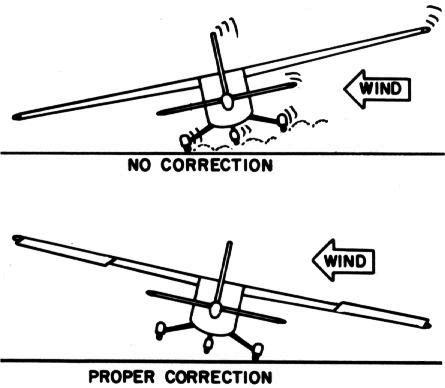 Crosswind Technique on the ground